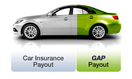 gap insurance vehicle